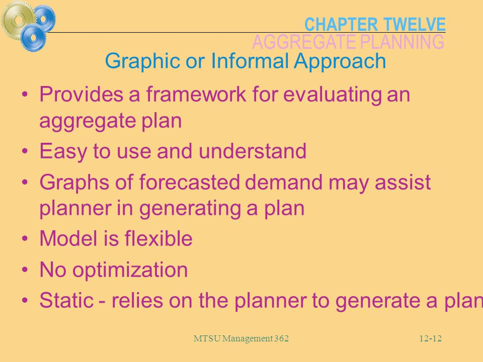Graphic or Informal Approach