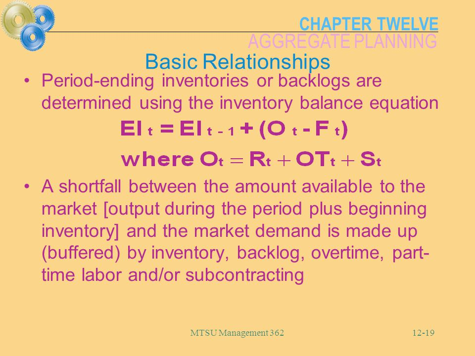 Basic Relationships Period-ending inventories or backlogs are determined using the inventory balance equation.