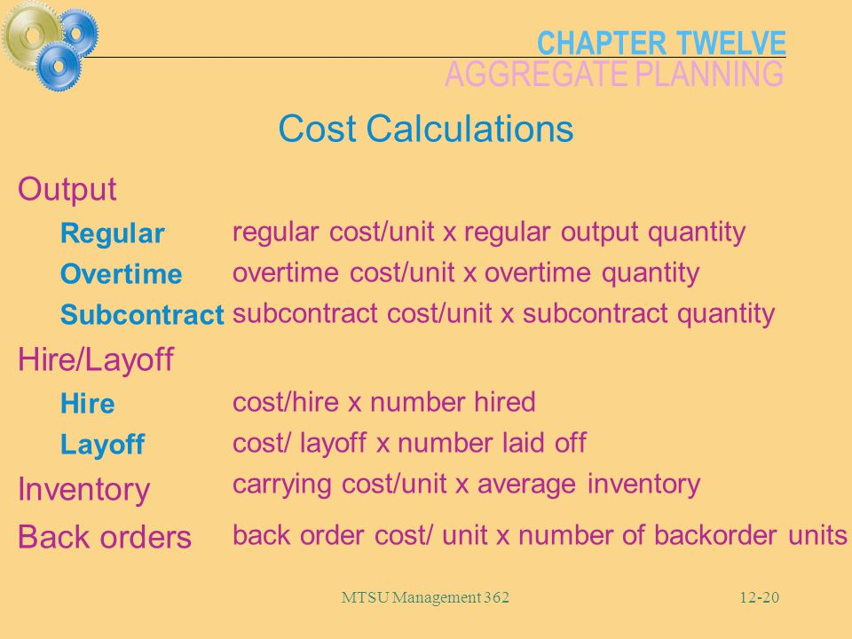 Cost Calculations Output Hire/Layoff Inventory Back orders Regular
