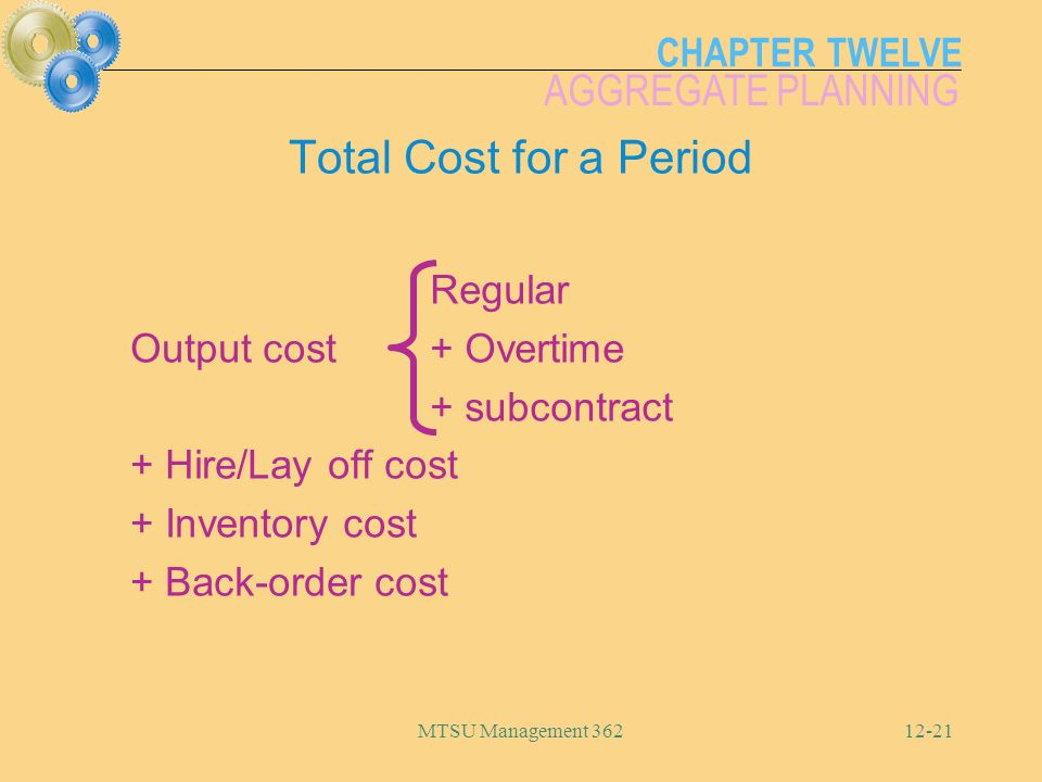 Total Cost for a Period Output cost + Hire/Lay off cost