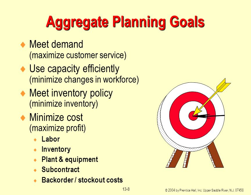 Aggregate Planning Goals