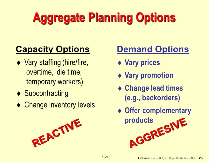 Aggregate Planning Options