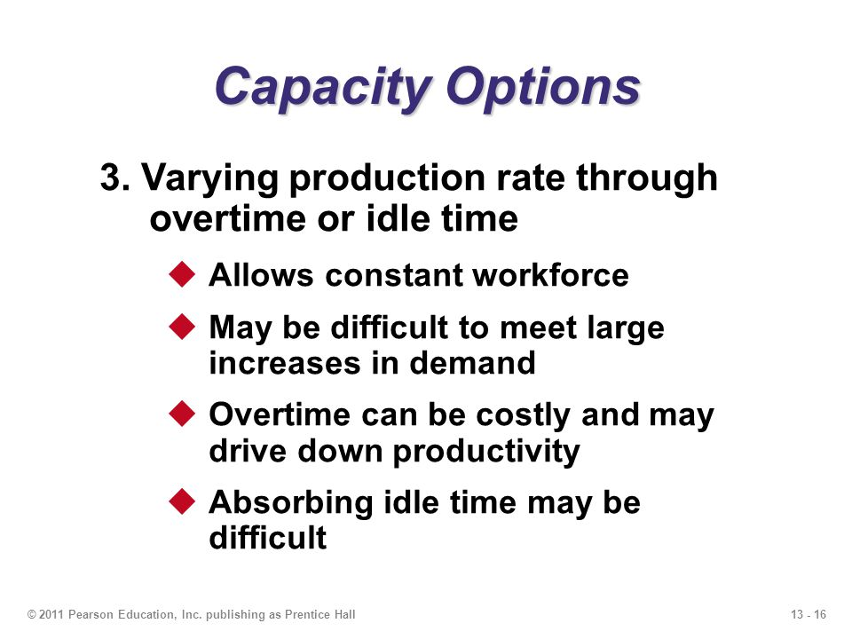 Capacity Options 3. Varying production rate through overtime or idle time. Allows constant workforce.