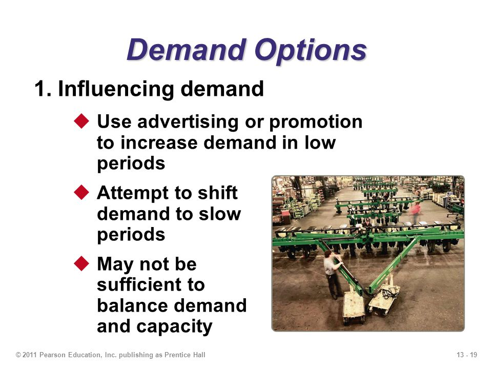 Demand Options 1. Influencing demand
