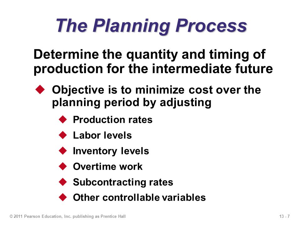 The Planning Process Determine the quantity and timing of production for the intermediate future.