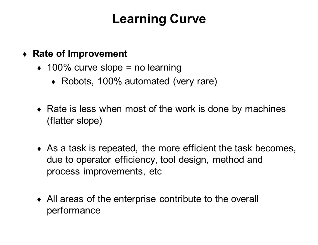 Learning Curve Rate of Improvement 100% curve slope = no learning