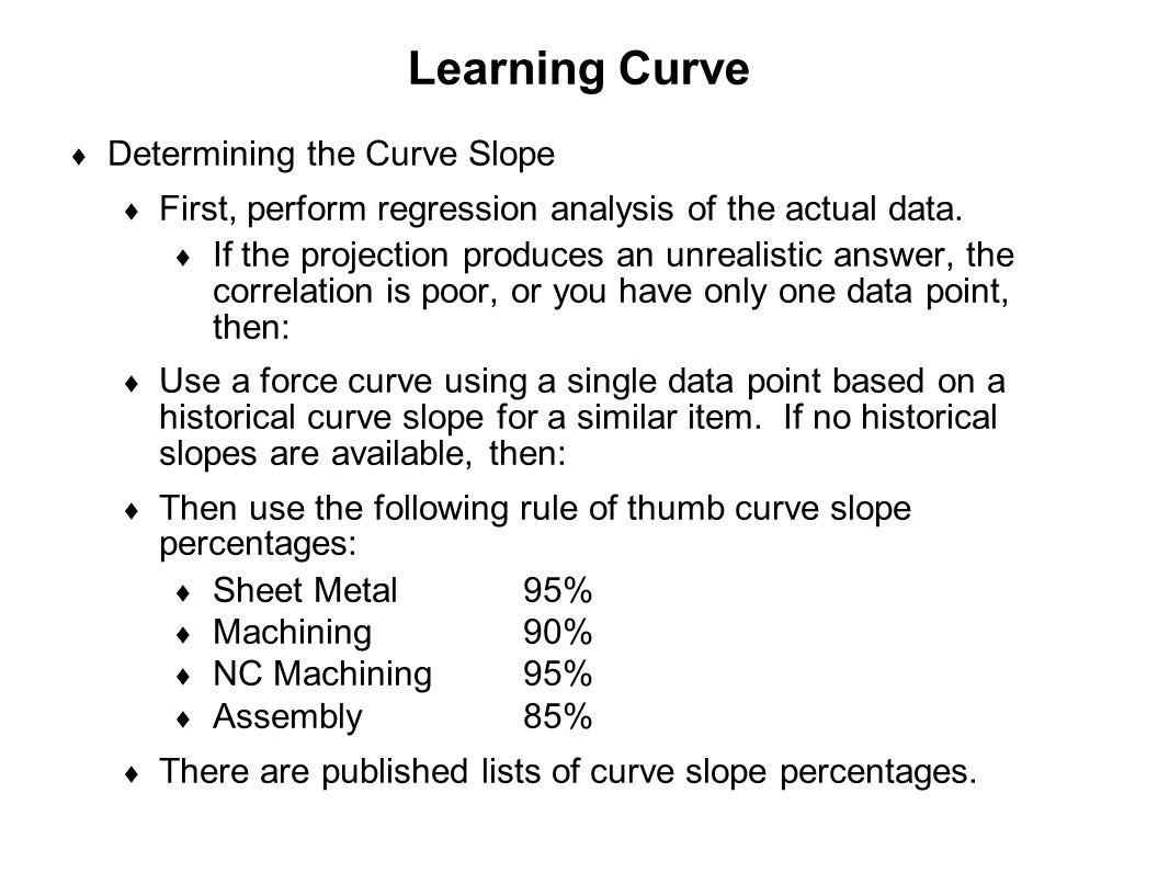 Learning Curve Determining the Curve Slope