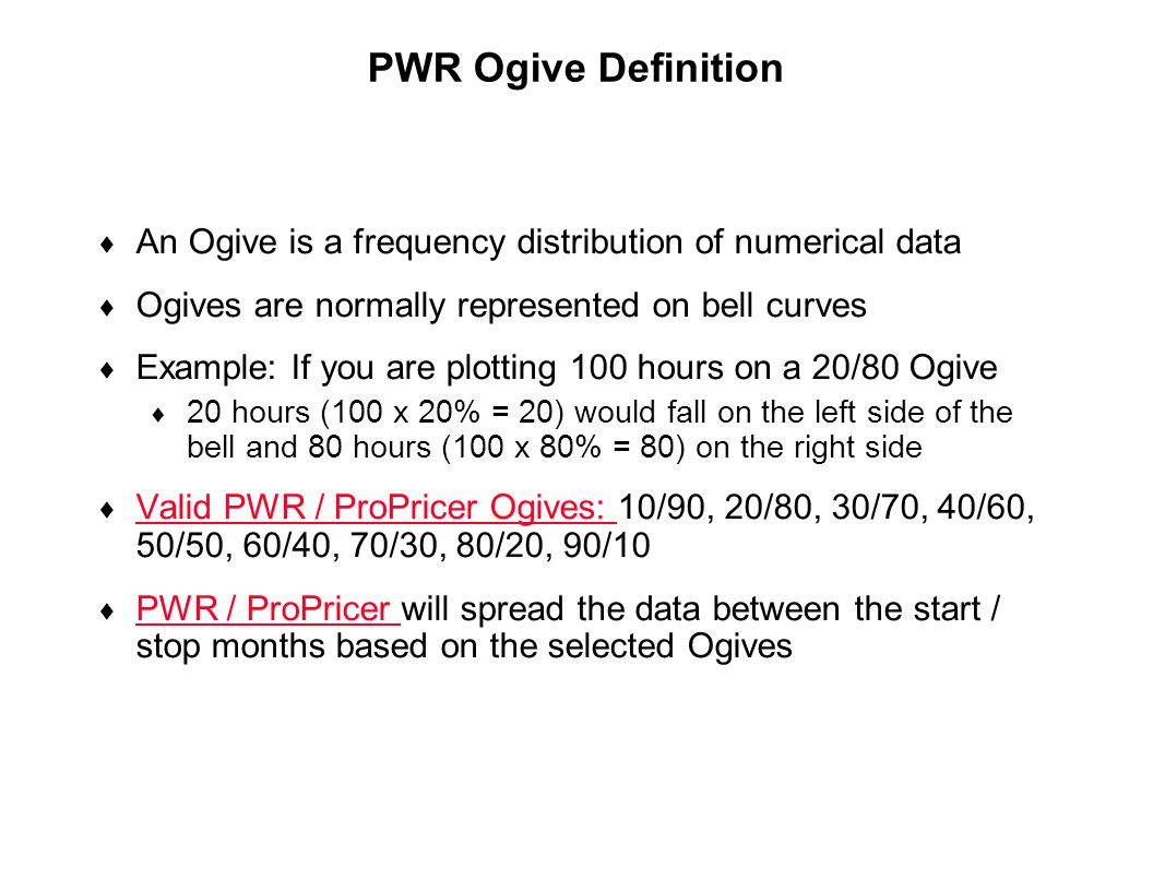 PWR Ogive Definition An Ogive is a frequency distribution of numerical data. Ogives are normally represented on bell curves.