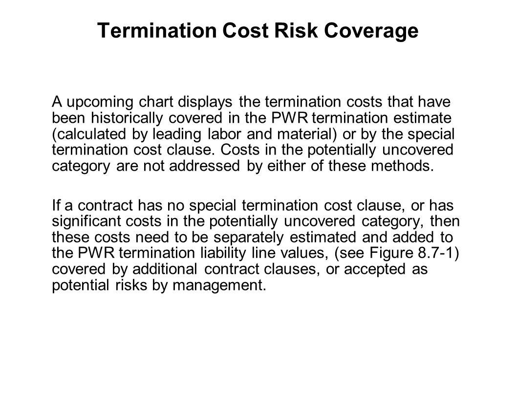 Termination Cost Risk Coverage