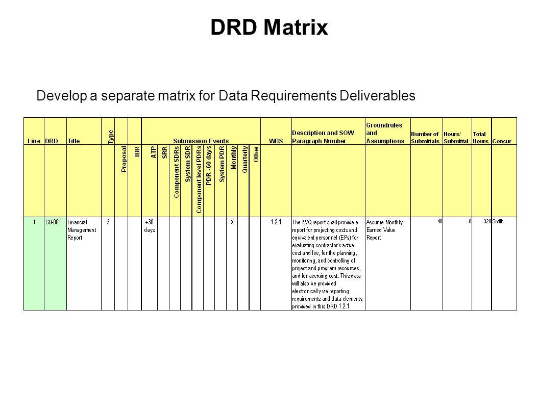 DRD Matrix Develop a separate matrix for Data Requirements Deliverables