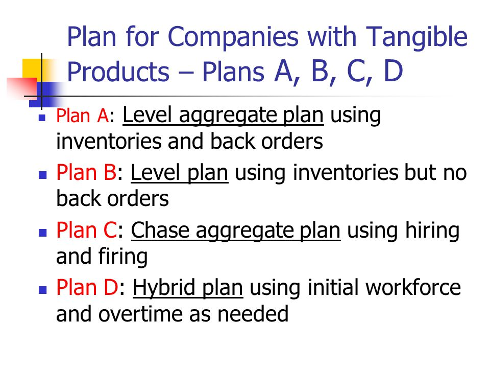 Plan for Companies with Tangible Products – Plans A, B, C, D
