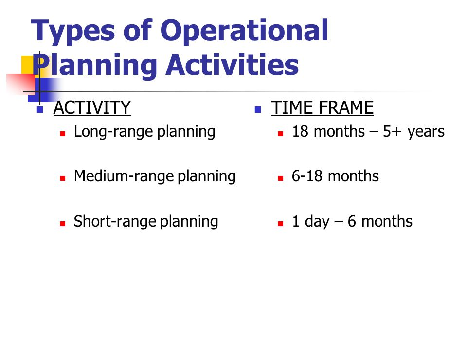 Types of Operational Planning Activities