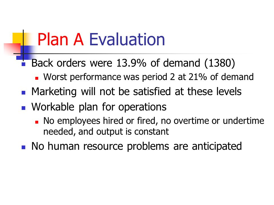 Plan A Evaluation Back orders were 13.9% of demand (1380)
