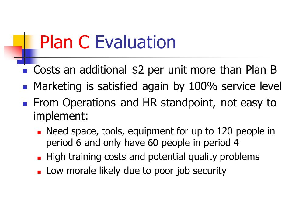 Plan C Evaluation Costs an additional $2 per unit more than Plan B