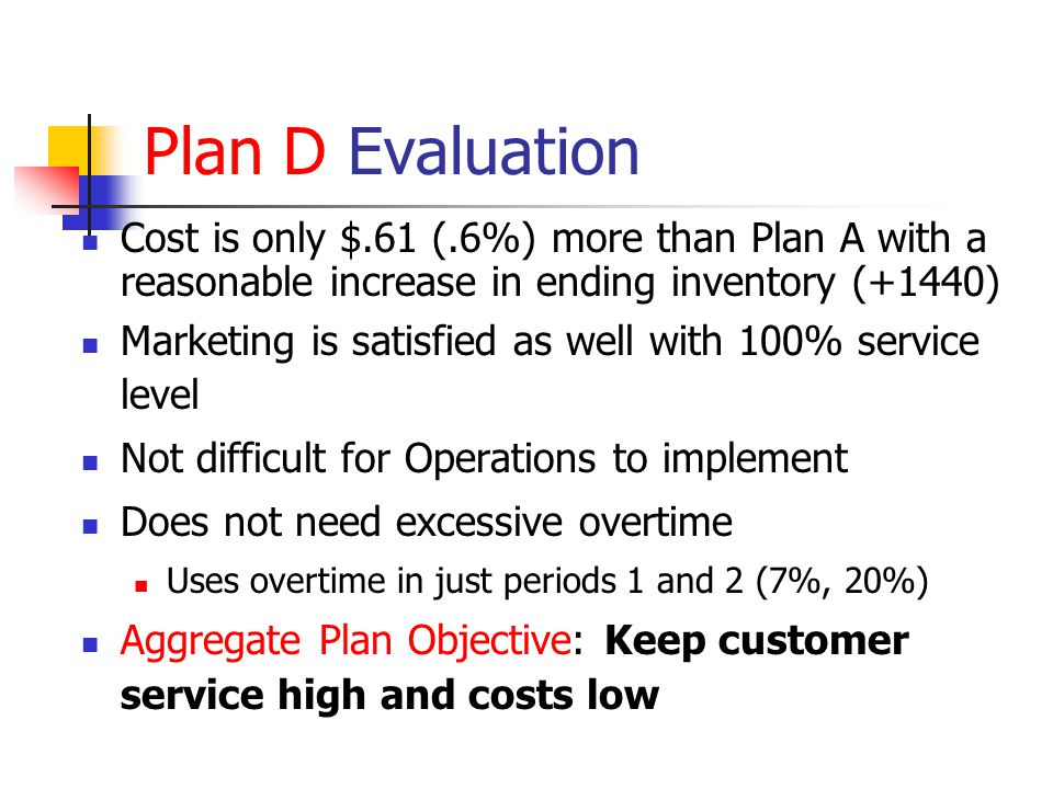 Plan D Evaluation Cost is only $.61 (.6%) more than Plan A with a reasonable increase in ending inventory (+1440)
