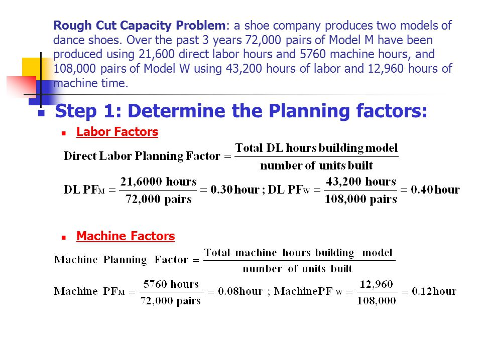 Step 1: Determine the Planning factors: