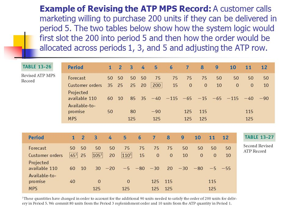 Example of Revising the ATP MPS Record: A customer calls marketing willing to purchase 200 units if they can be delivered in period 5.