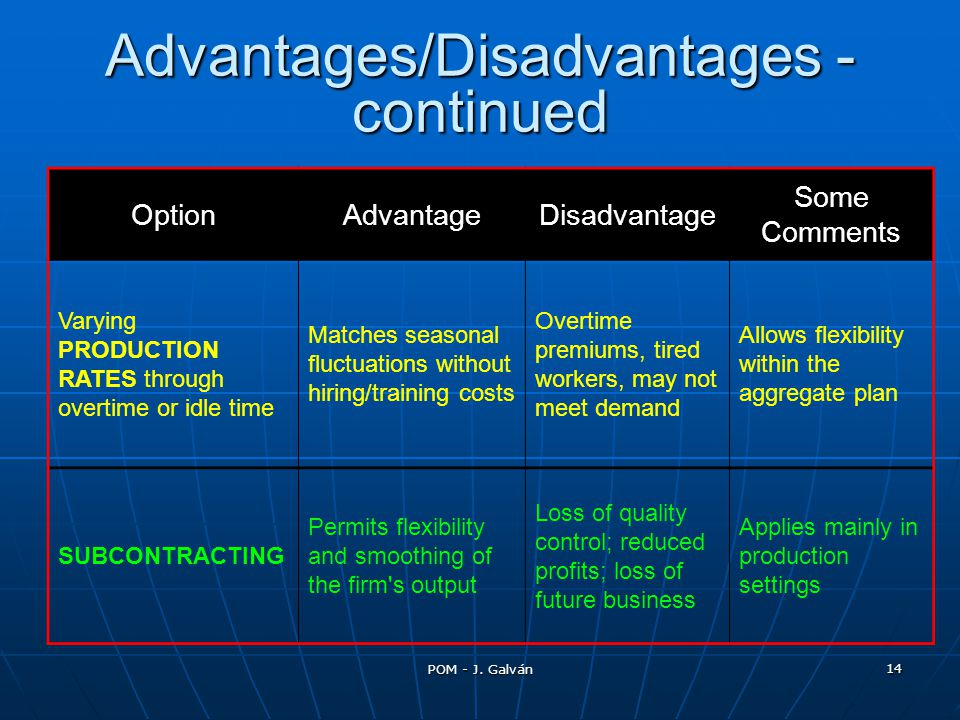 Advantages/Disadvantages - continued