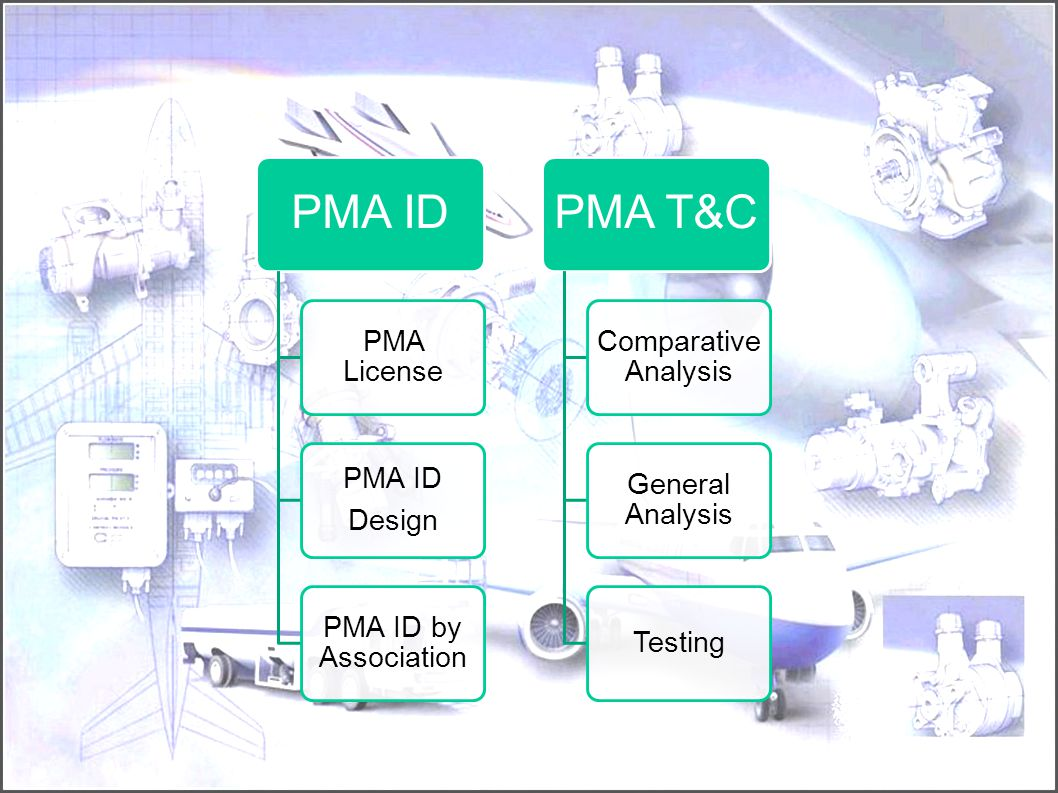 PMA ID PMA T&C PMA License Design PMA ID by Association