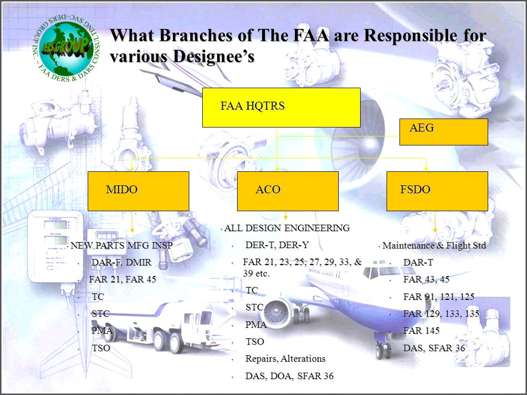 What Branches of The FAA are Responsible for various Designee's