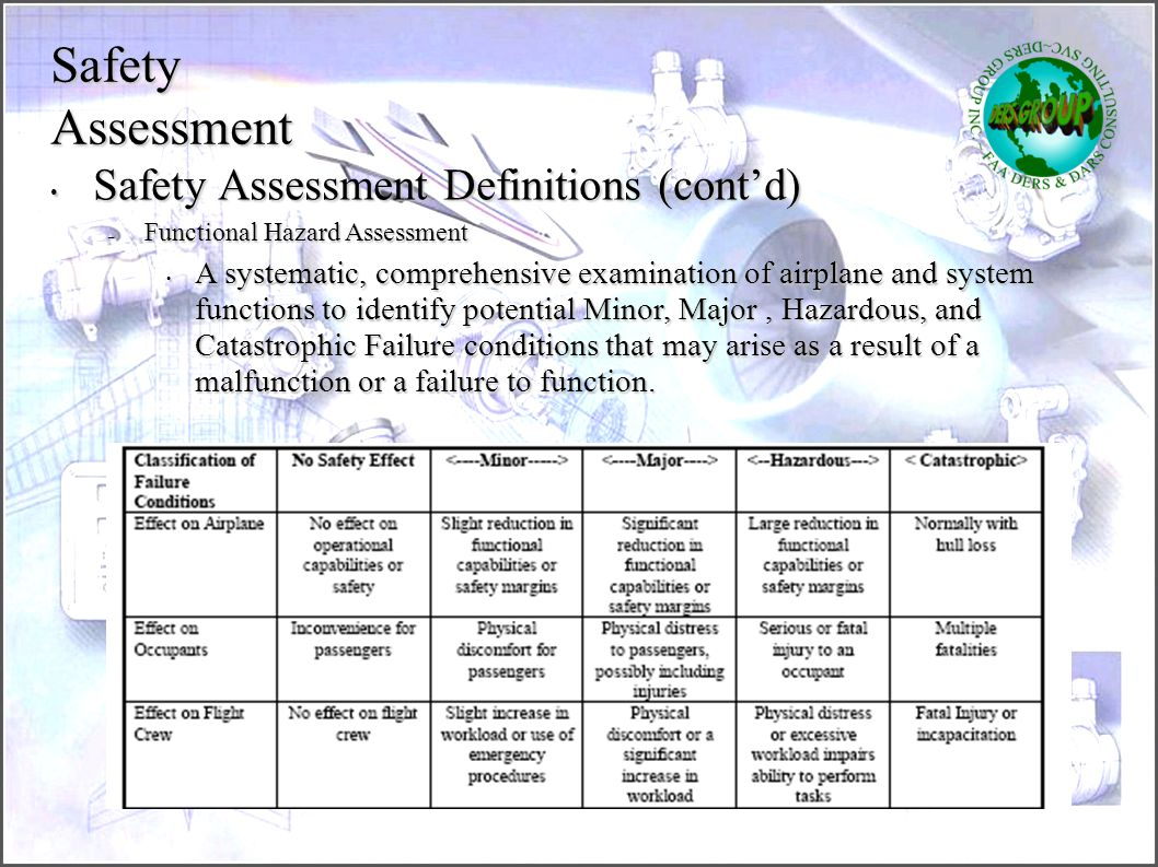 Safety Assessment Safety Assessment Definitions (cont'd)‏