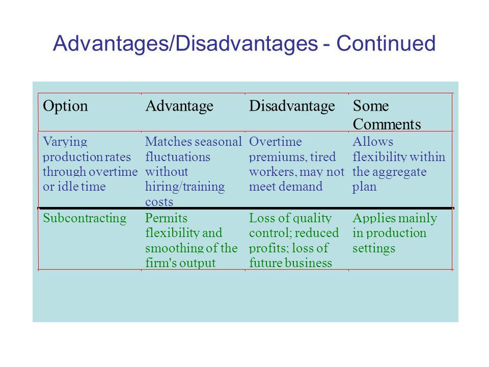 Advantages/Disadvantages - Continued