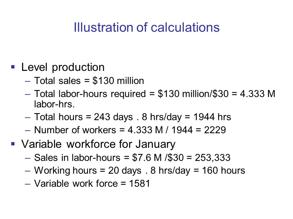 Illustration of calculations