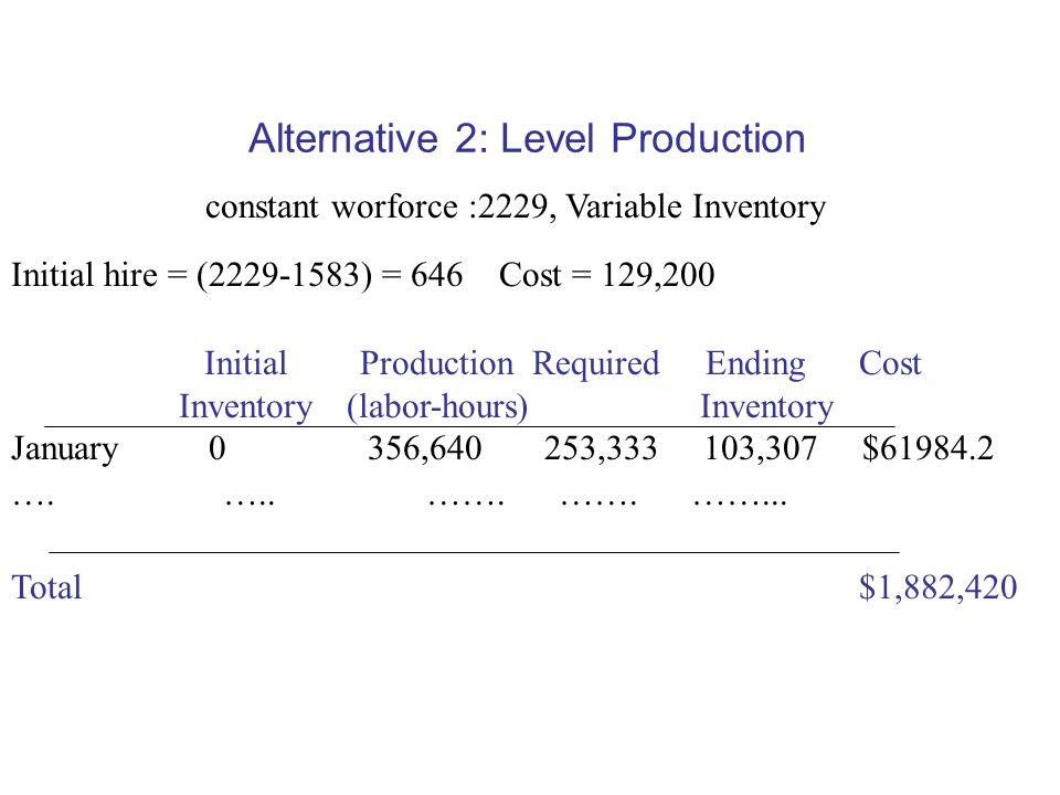 Alternative 2: Level Production