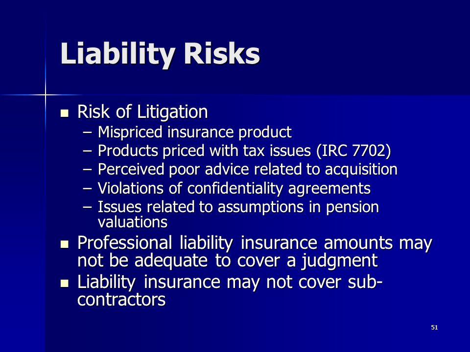 Liability Risks Risk of Litigation