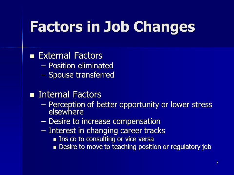 Factors in Job Changes External Factors Internal Factors