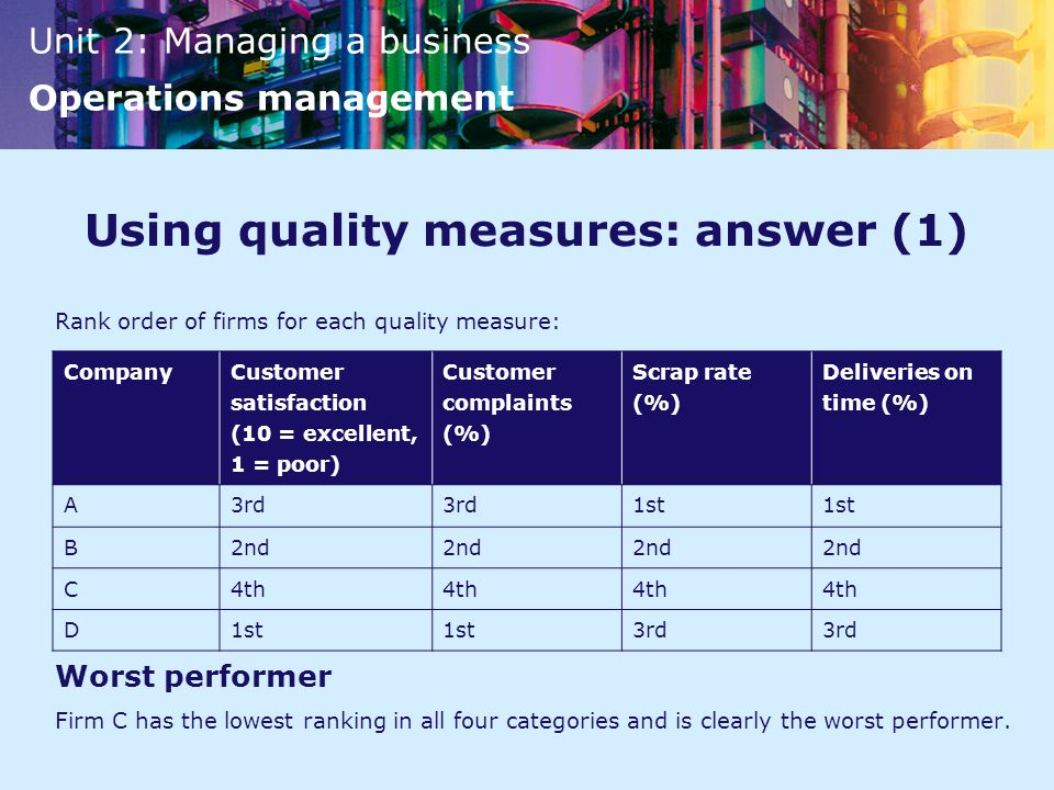Using quality measures: answer (1)