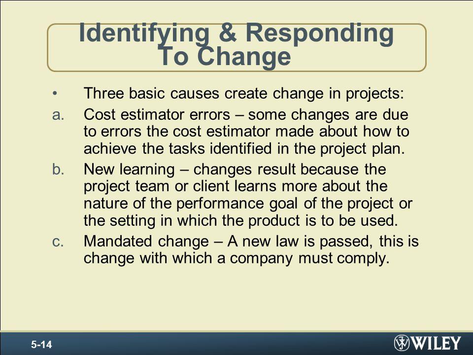 Identifying & Responding To Change