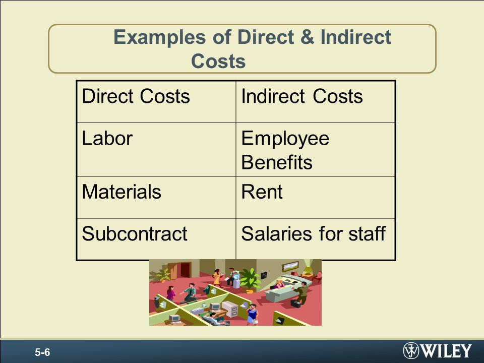 Examples of Direct & Indirect Costs
