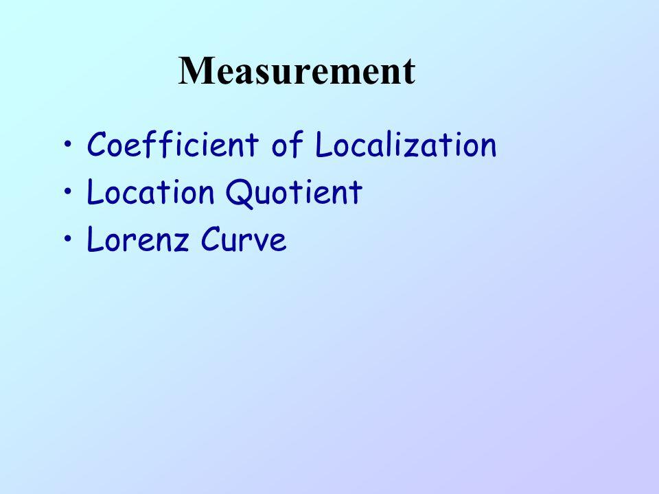 Measurement Coefficient of Localization Location Quotient Lorenz Curve