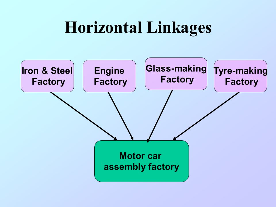 Horizontal Linkages Glass-making Factory Iron & Steel Factory Engine