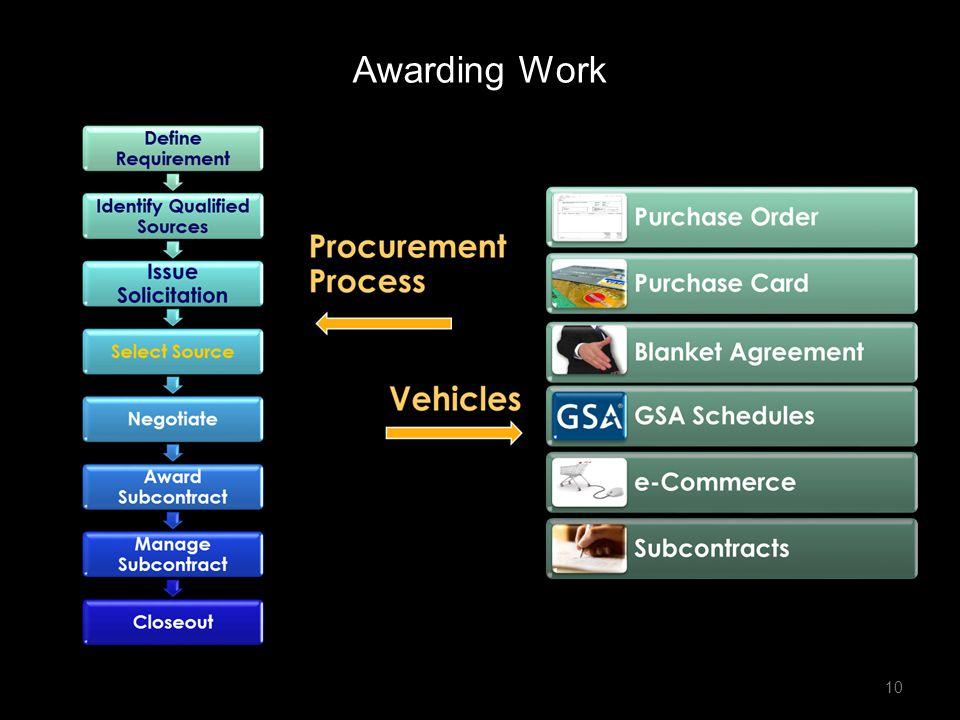 Awarding Work