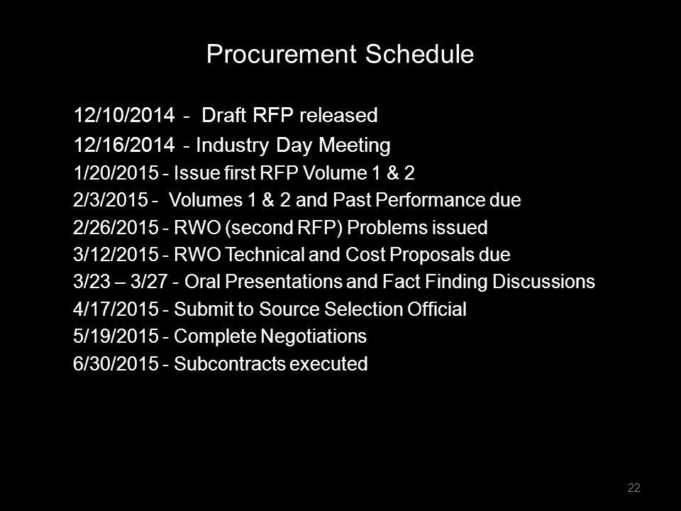 Procurement Schedule 12/10/2014 - Draft RFP released