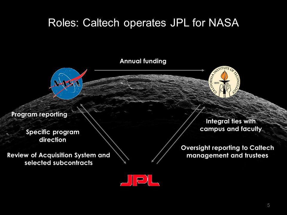Roles: Caltech operates JPL for NASA