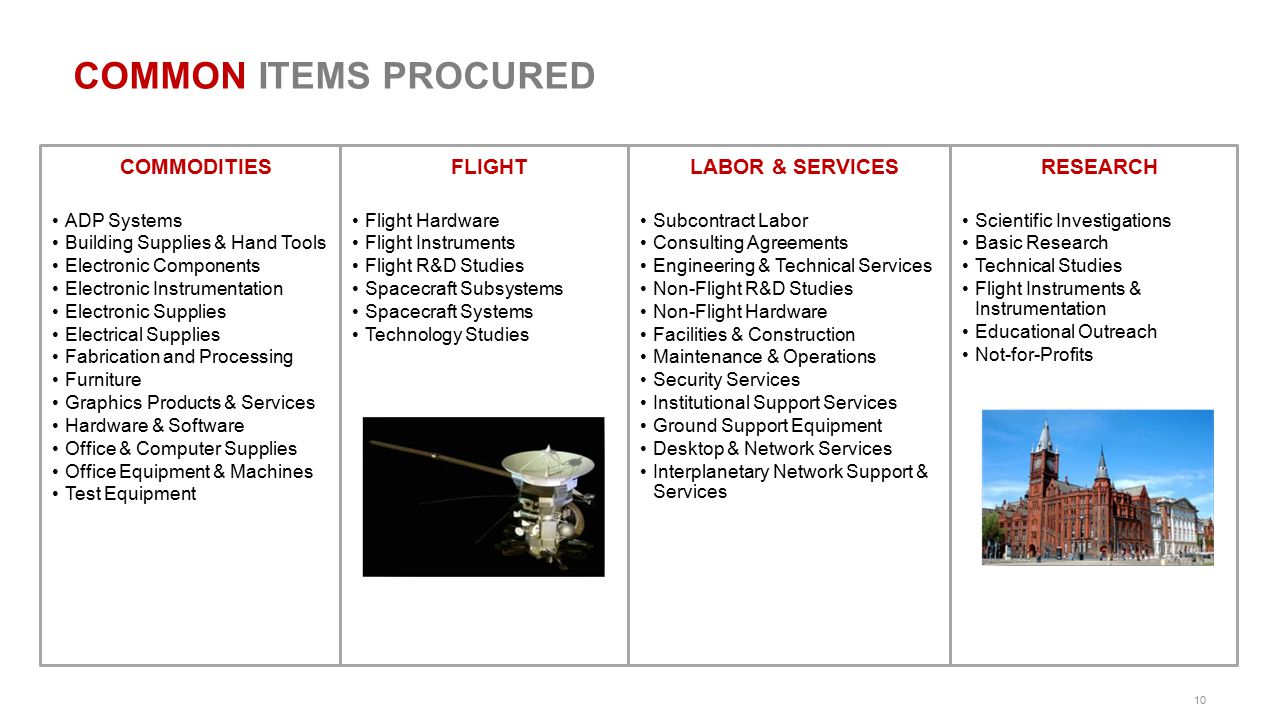 COMMON ITEMS PROCURED COMMODITIES FLIGHT LABOR & SERVICES RESEARCH