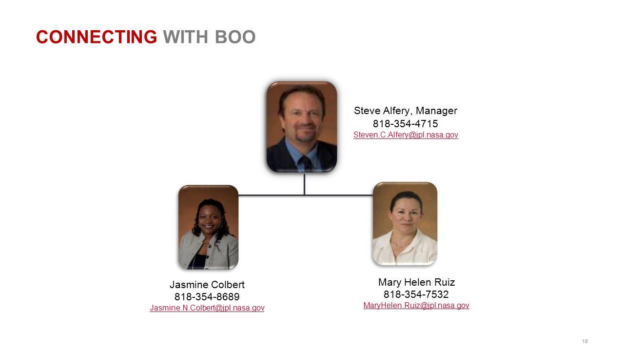 CONNECTING WITH BOO Steve Alfery, Manager 818-354-4715 Mary Helen Ruiz