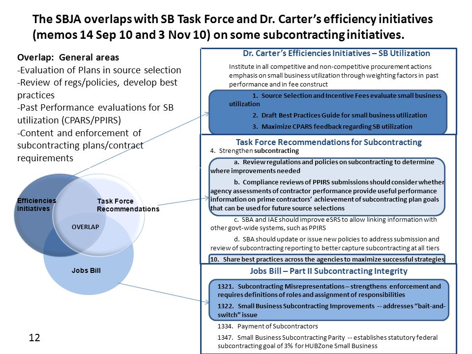 The SBJA overlaps with SB Task Force and Dr