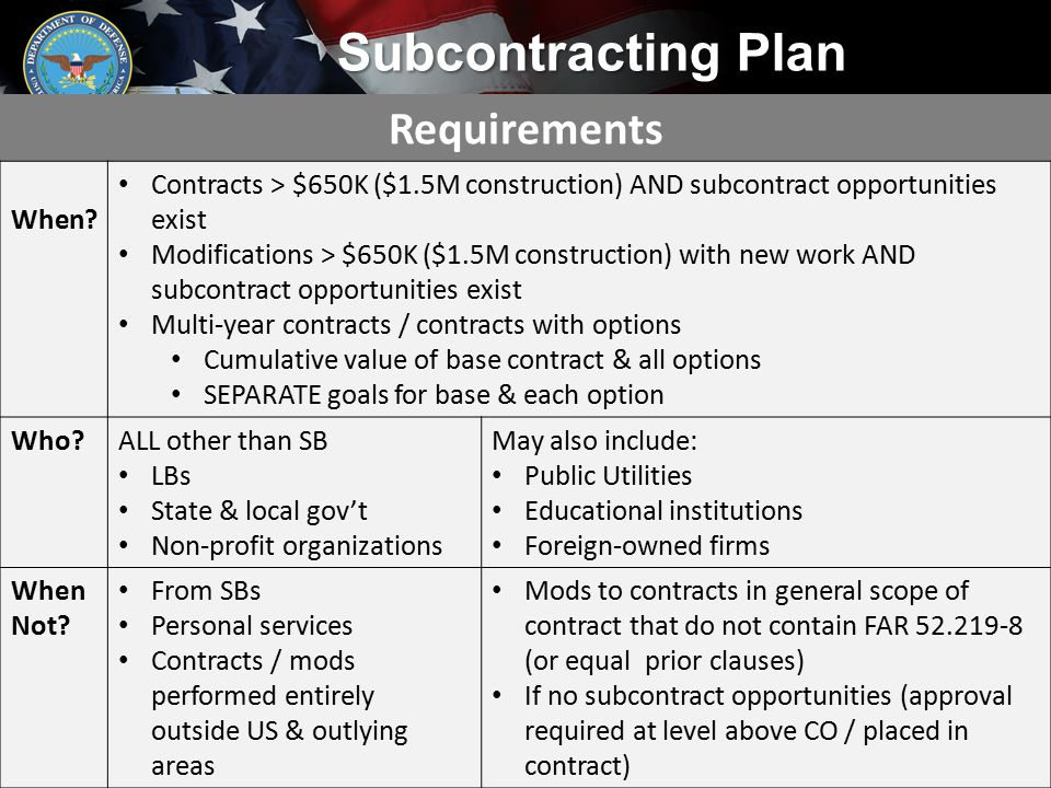 Subcontracting Plan Requirements When