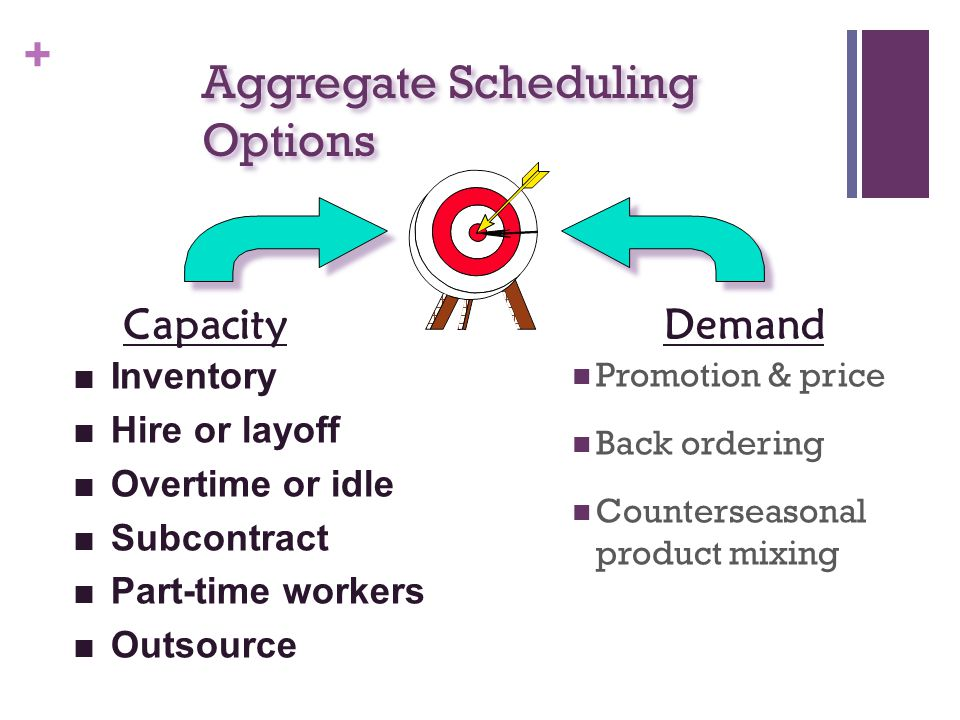 Aggregate Scheduling Options