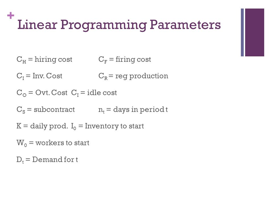 Linear Programming Parameters