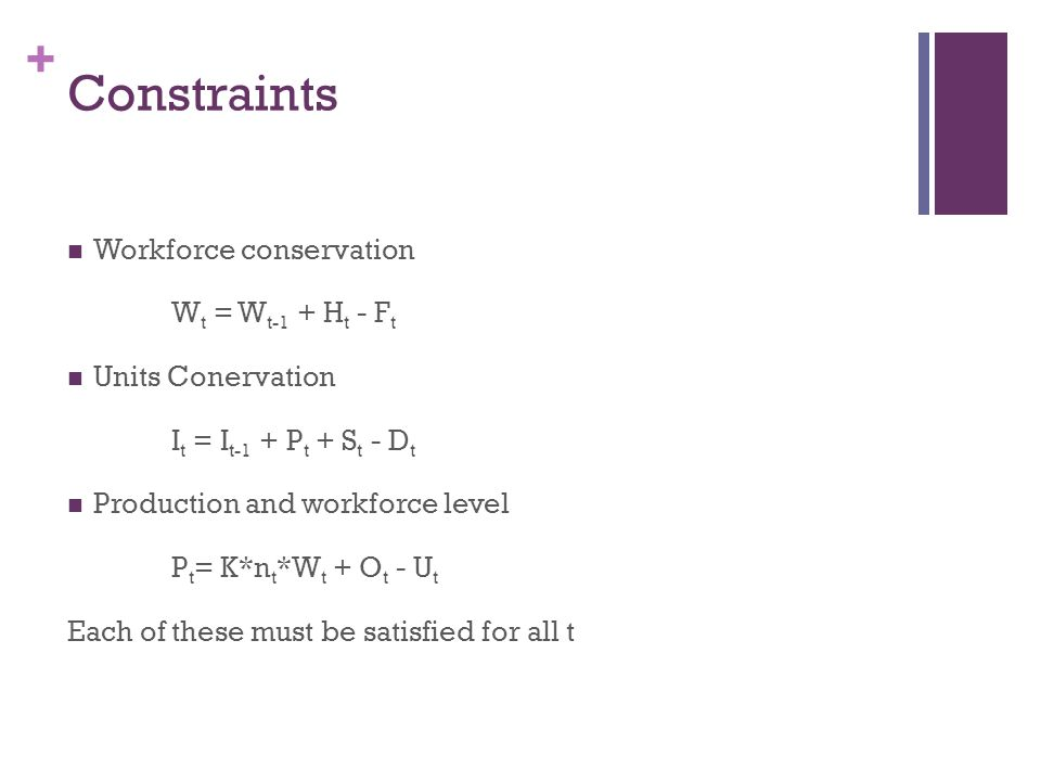 Constraints Workforce conservation Wt = Wt-1 + Ht - Ft