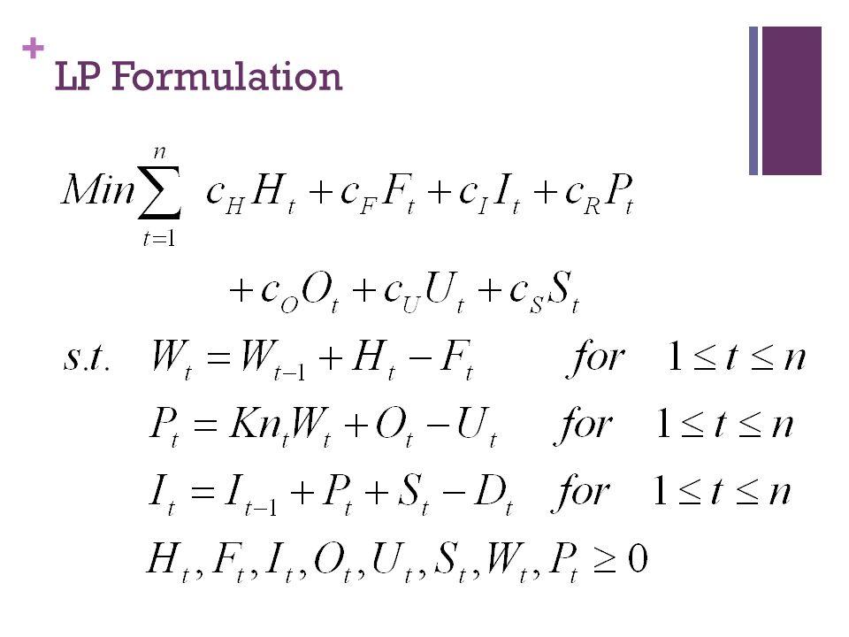 LP Formulation