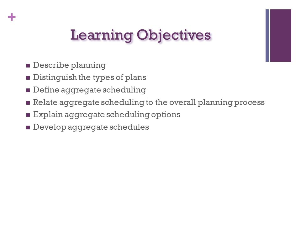 Learning Objectives Describe planning Distinguish the types of plans