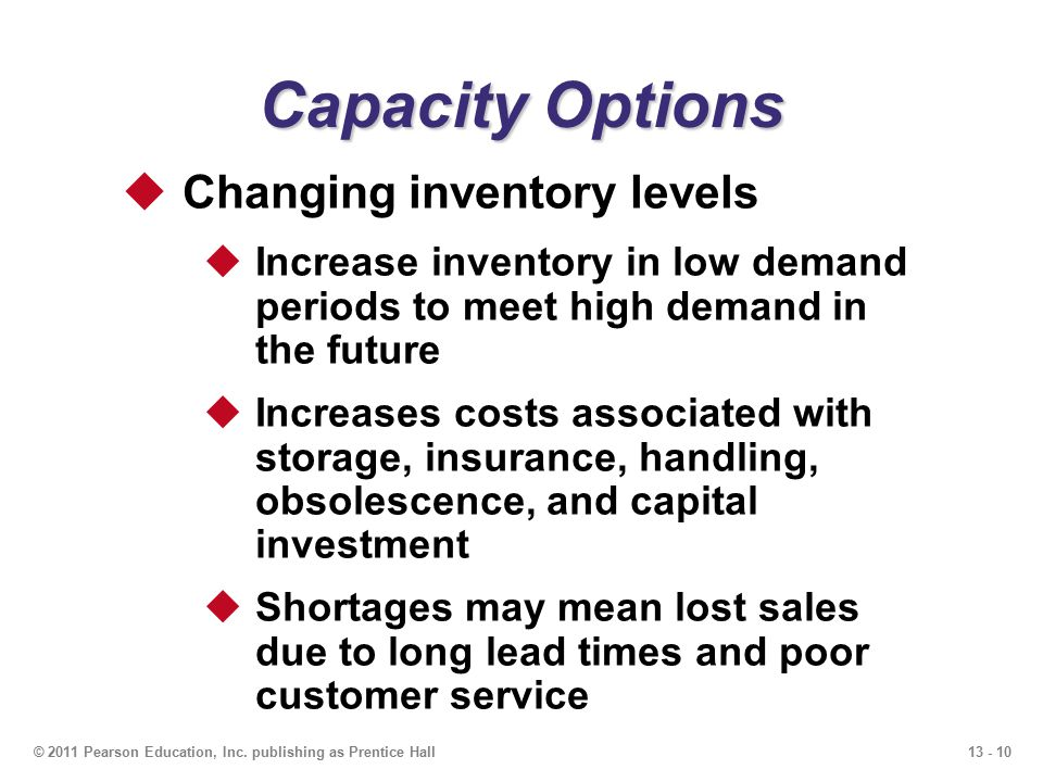 Capacity Options Changing inventory levels