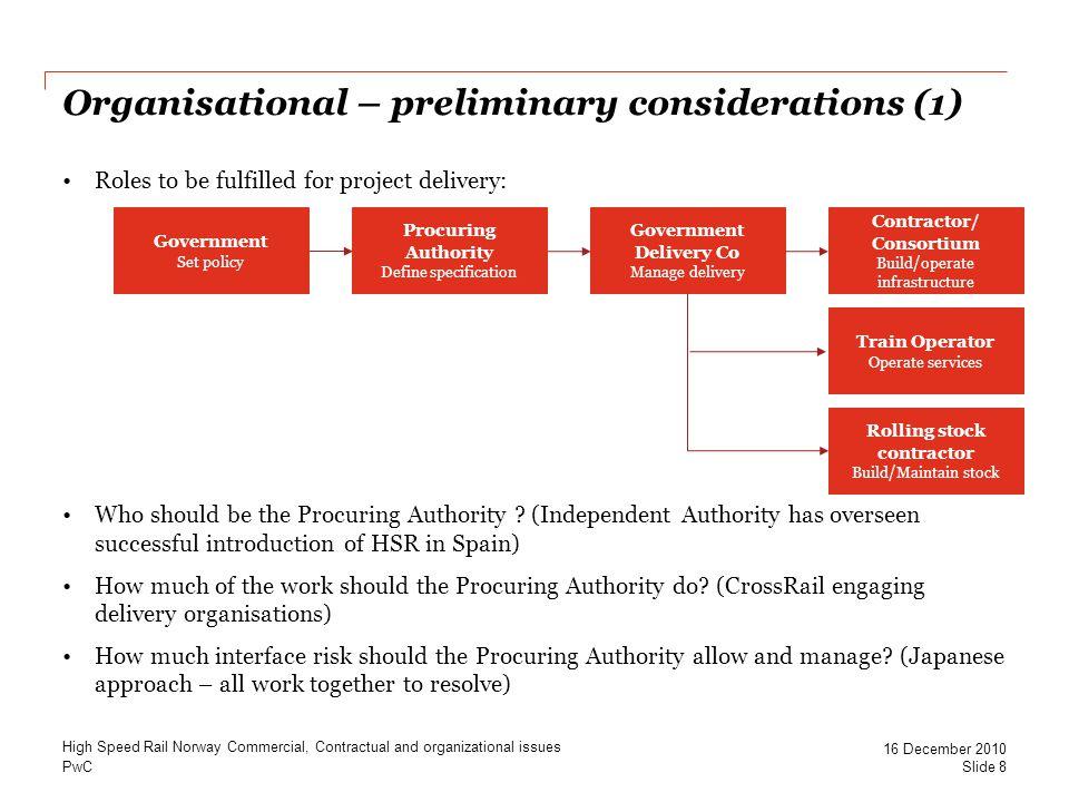 Organisational – preliminary considerations (1)