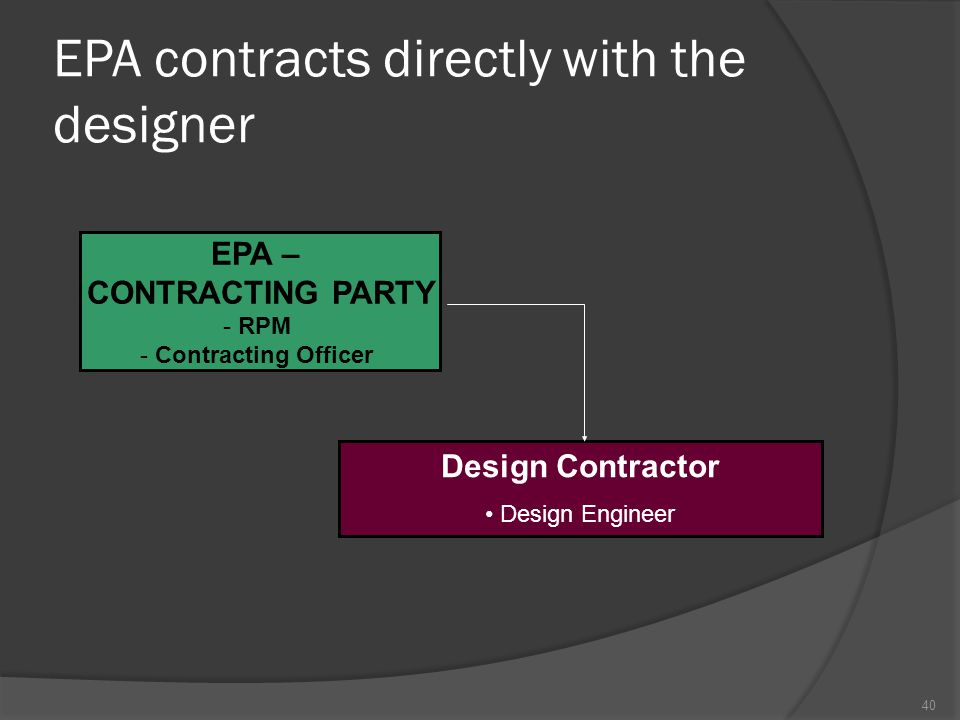 EPA contracts directly with the designer